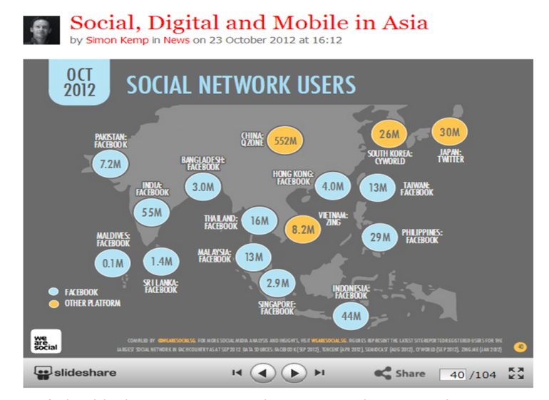 Social, Digital and Mobile in Asia from We Are Social